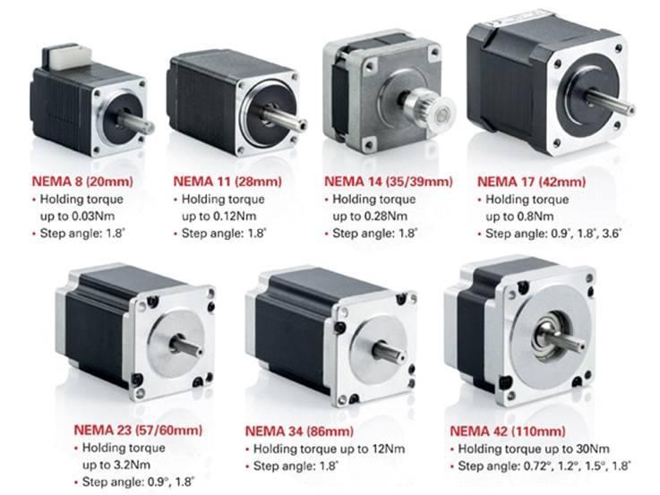 stepper motors sizes