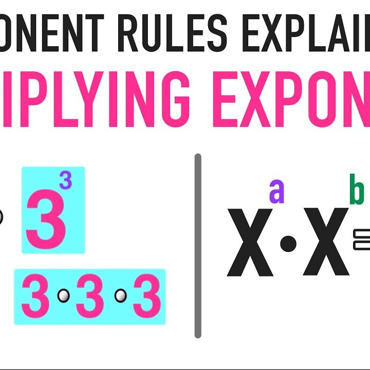 How do we Multiply Exponents?