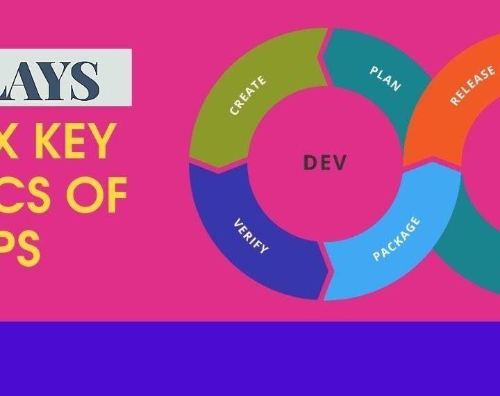 The Six Key Metrics of DevOps