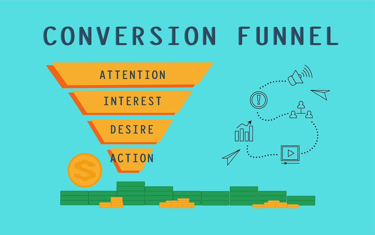 Conversion Funnel