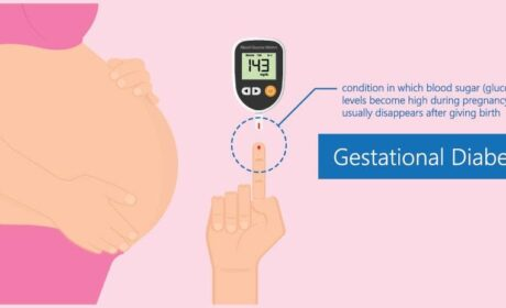 Hyperglycemia during pregnancy